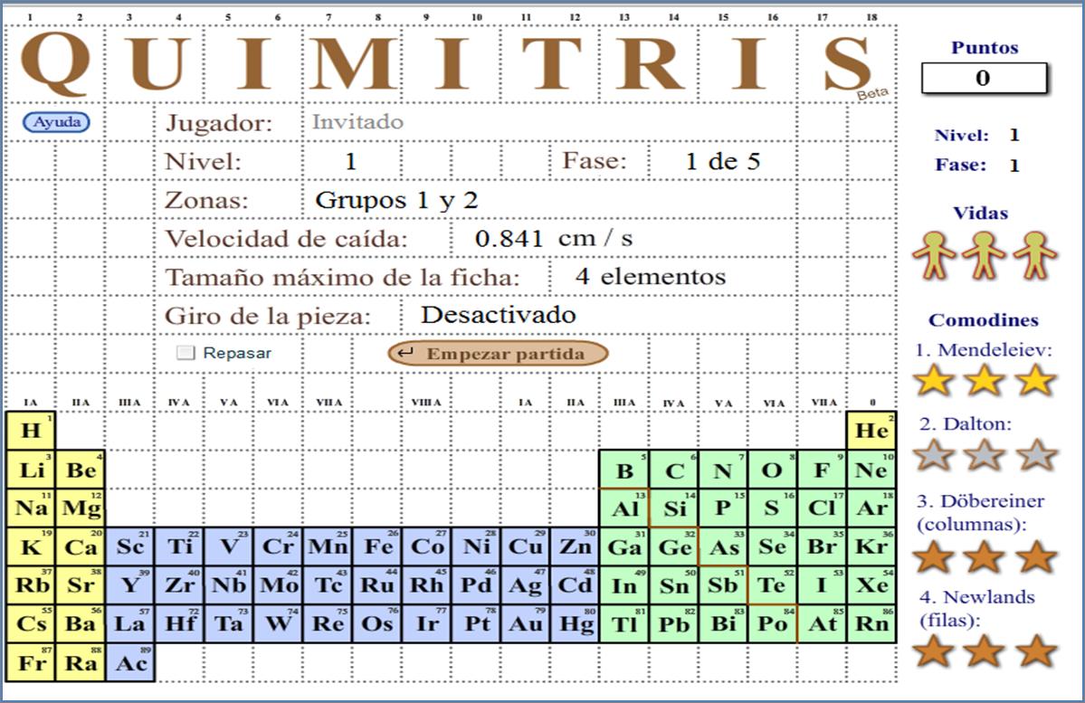 el tetris de la tabla peridica blog de josechu ferreras - Tabla Periodica De Los Elementos Secundaria