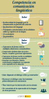 C_comunicacion_linguistica_log