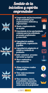 Iniciativa_y_espiritu_emprendedor_log